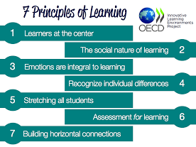7-principles-of-learning
